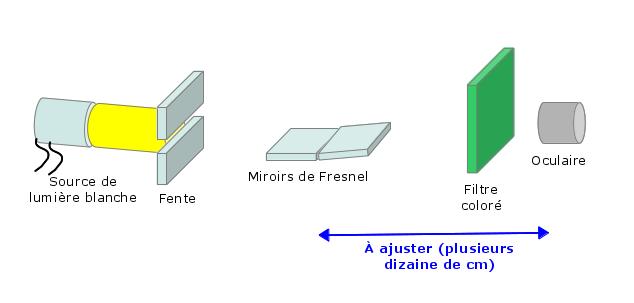 Fresnel1.png