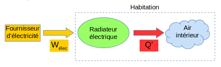 diagramme_radiateur.png