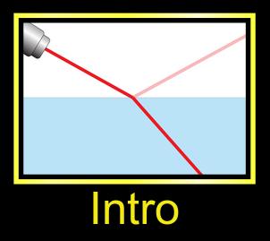 phet_refraction.png