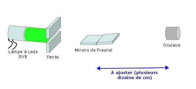 Fresnel2.png