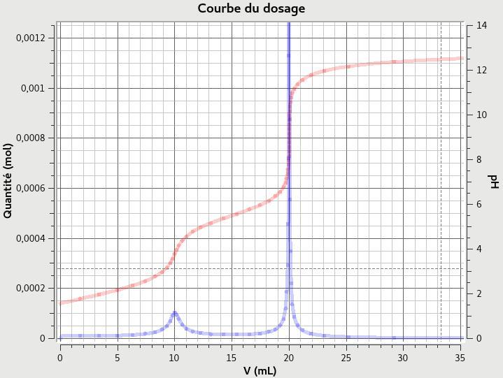 graphe003.jpg