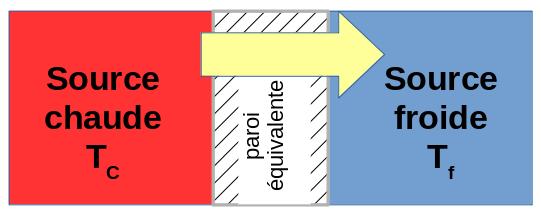 resistance_thermique_equivalente.png
