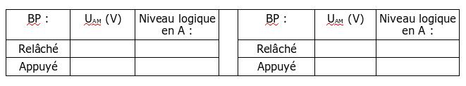BP_logique_tableau.png