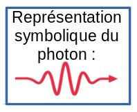 symbole_photon2.png
